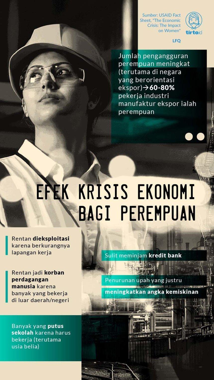 Infografik Efek Krisis Ekonomi Bagi Perempuan