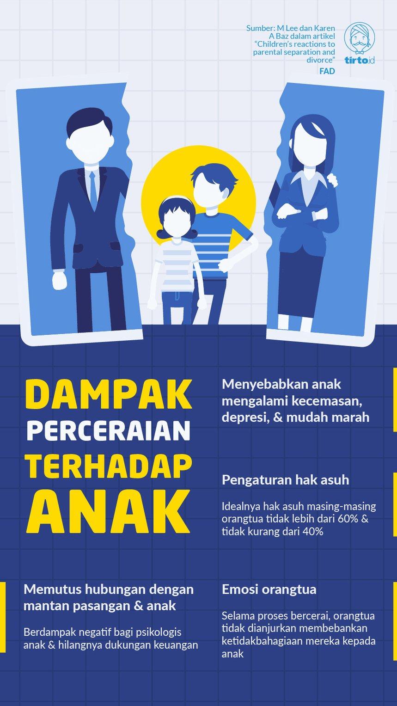 Kasus Perceraian Sule Dan Hak Hak Anak Yang Diabaikan Tirto Id