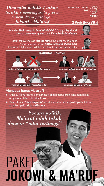 Infografik HL Indepth Politik 2019