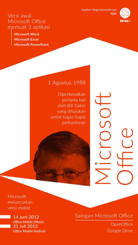 Infografik Microsoft Office