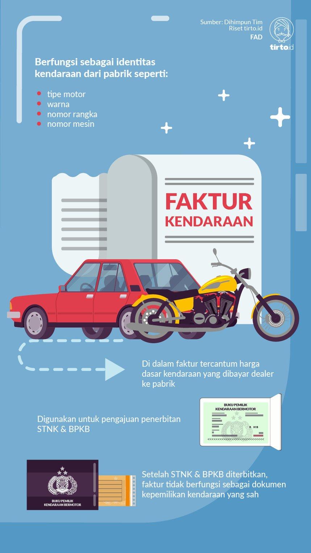 Seluk Beluk Faktur Akta Lahir Mobil Dan Sepeda Motor Tirtoid