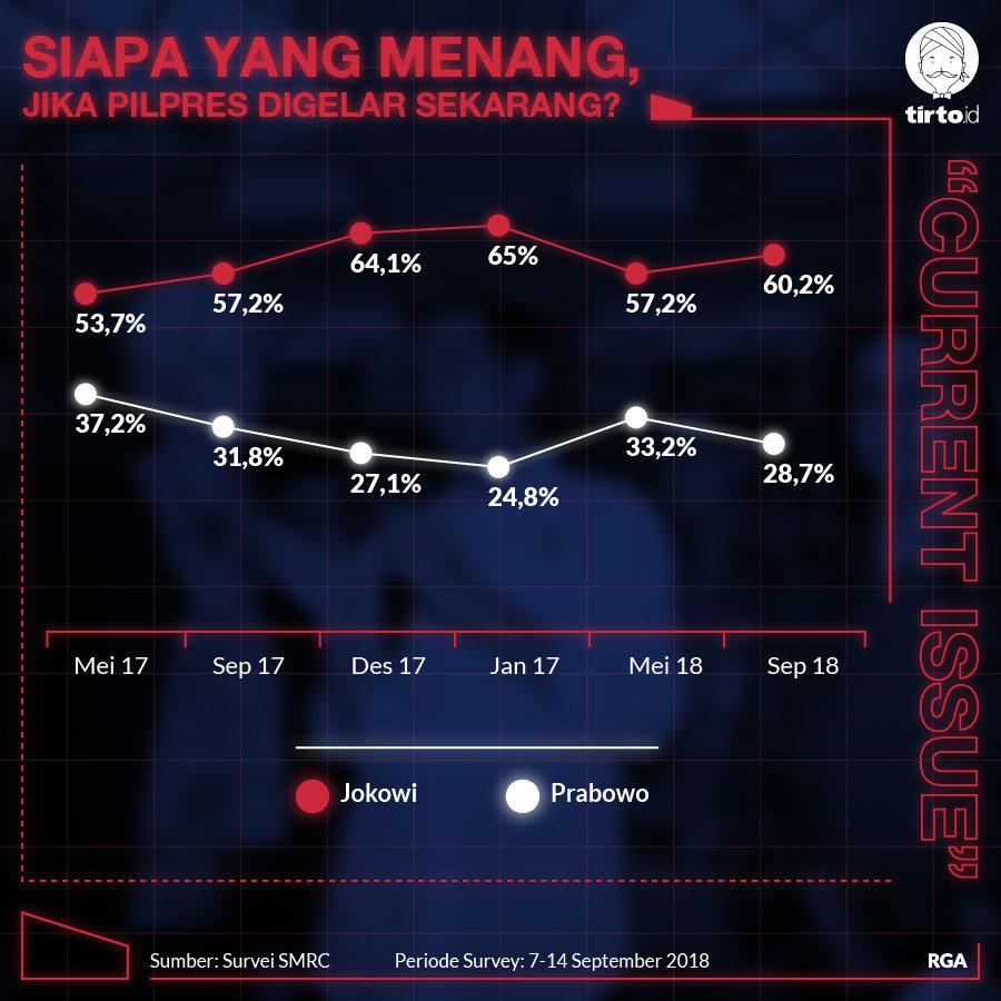 Makna di Balik Pertemuan Aburizal Bakrie dan TKN Jokowi-Maruf