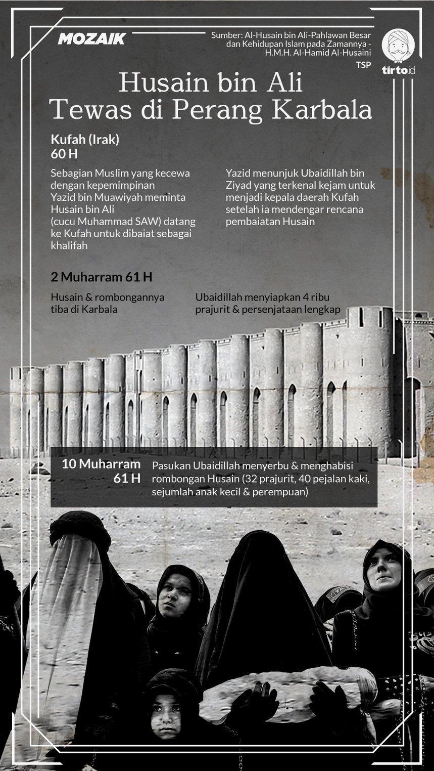 Infografik Mozaik Husain karbala