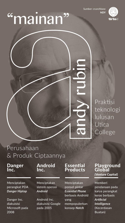 Infografik Mianan andy rubin