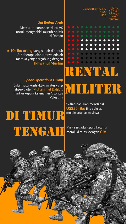 Operasi Pembunuh Bayaran Di Yaman Puncak Gunung Es Militer Swasta Pidato 3 Bahasa Arab Indonesia Inggris Tim Ulama Timur Tengah Infografik Rental