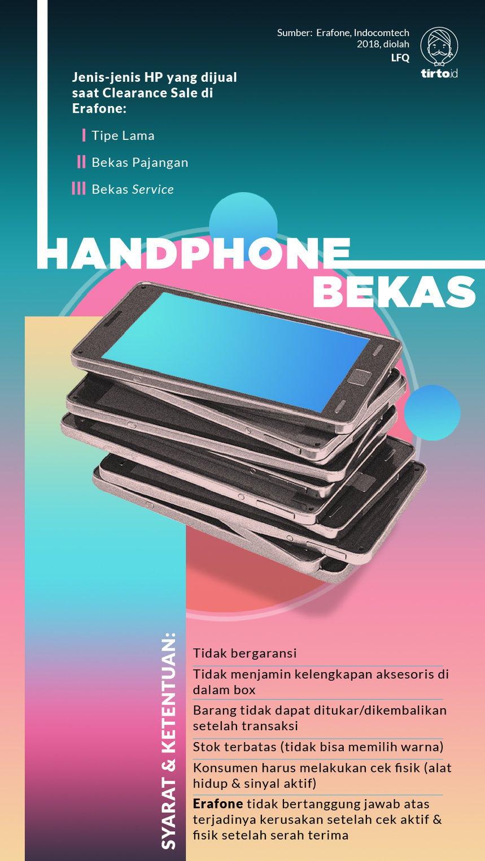 Infografik Handphone bekas f18c6b33ea