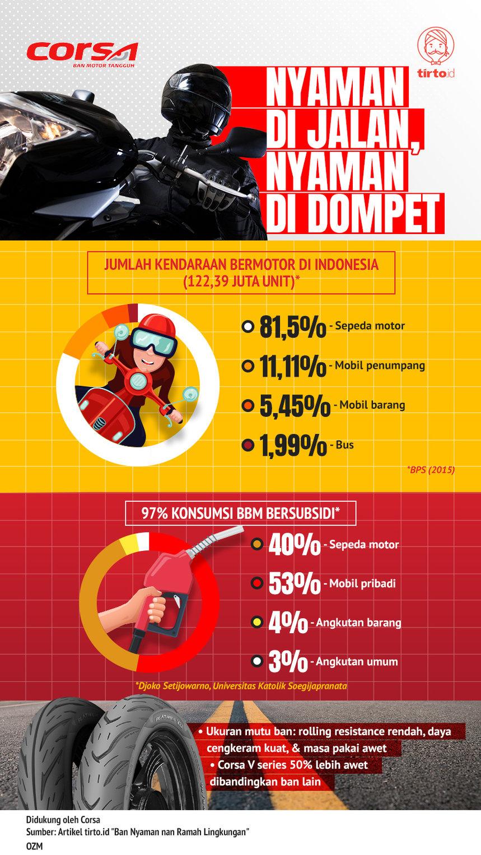 Infografik Advertorial Nyaman di Jalan, Nyaman di Dompet