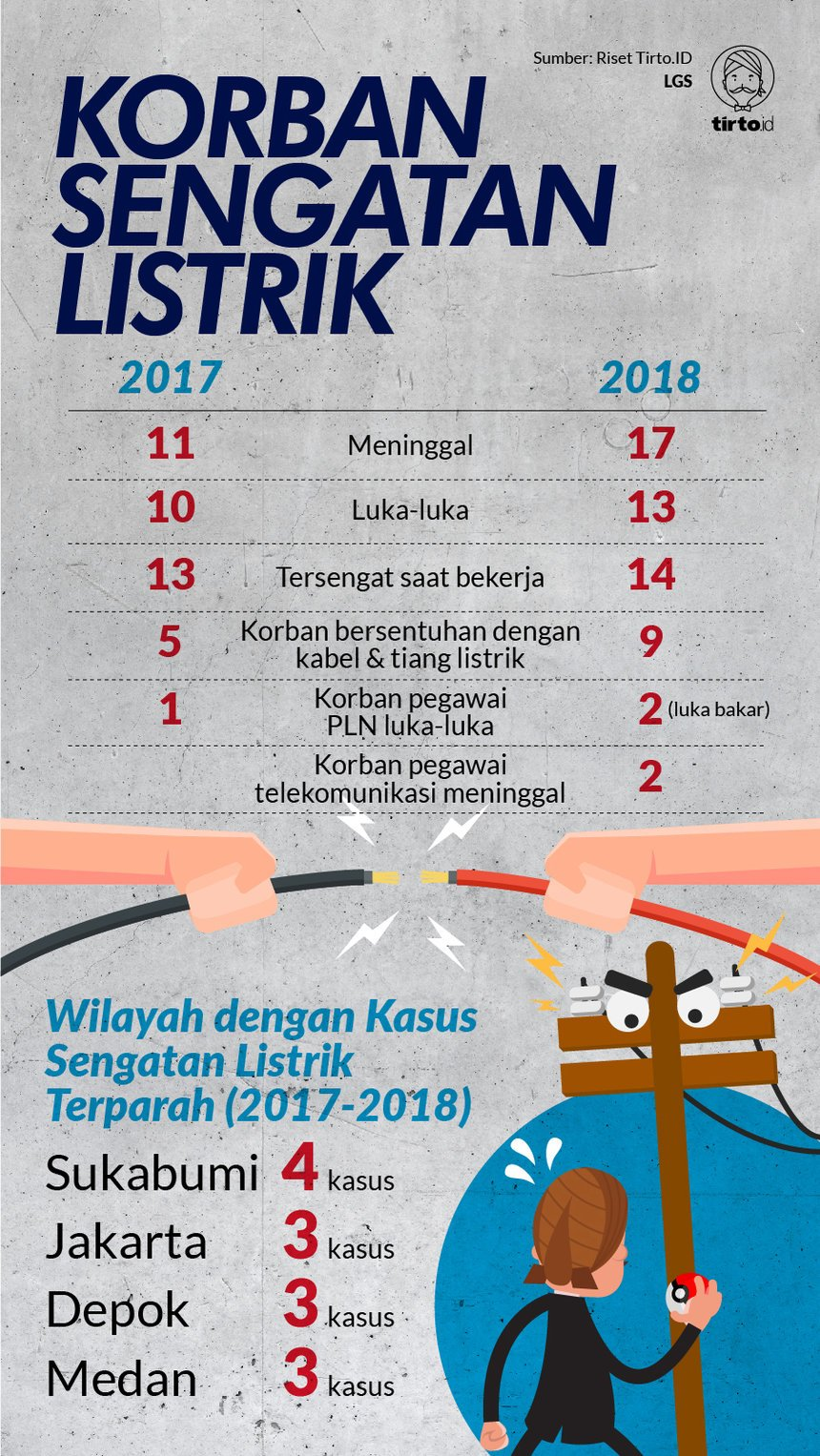 Infografik HL Indepth Kabel
