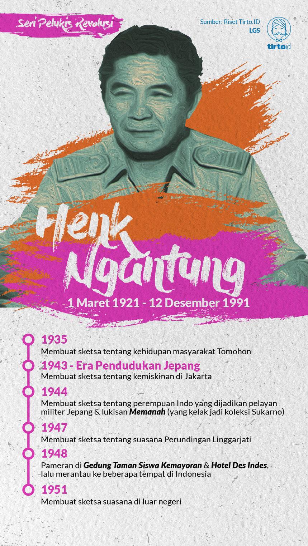 Denyut Nadi Revolusi Dalam Sketsa Henk Ngantung Tirto ID