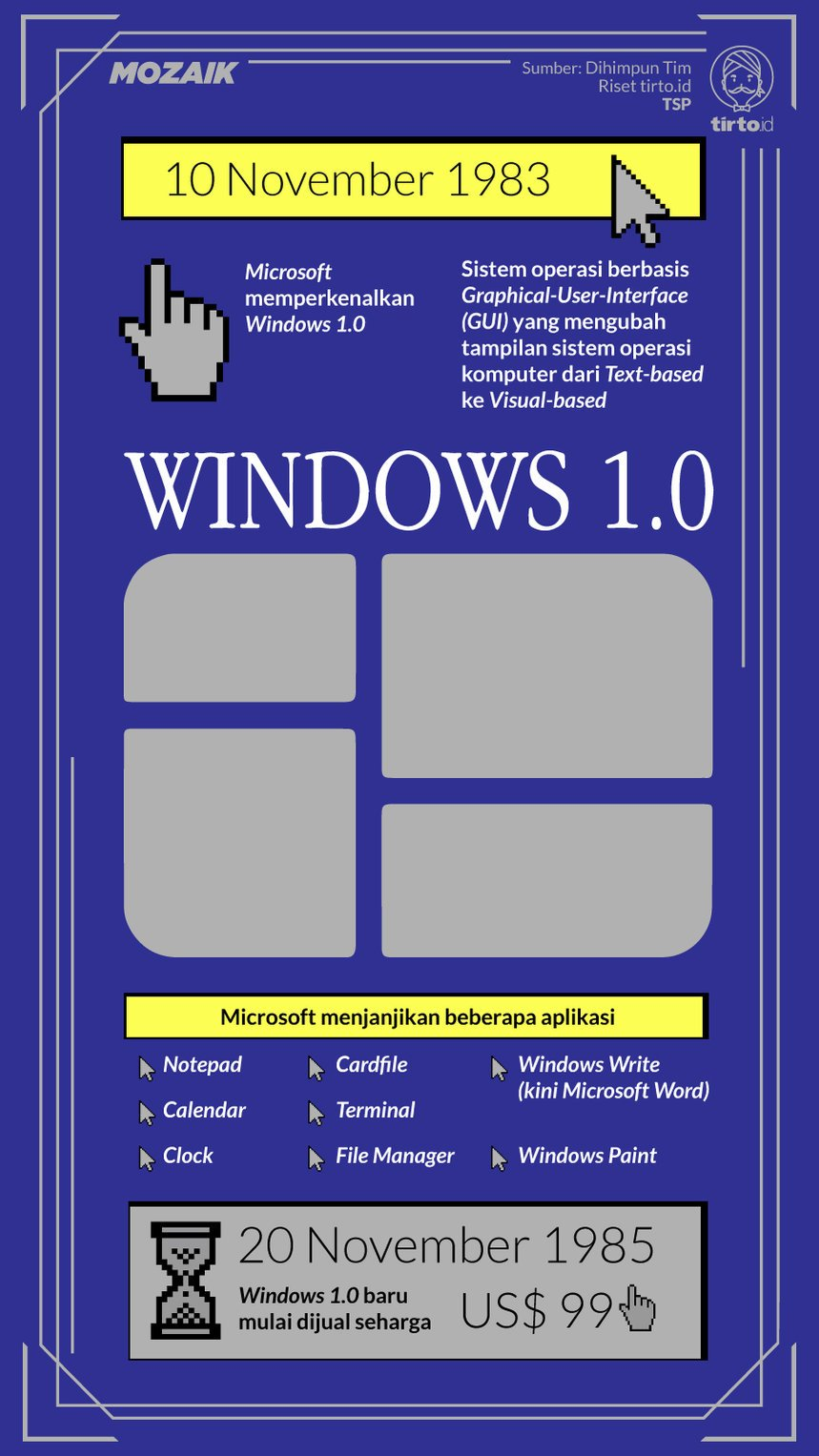 Infografik Mozaik Windows 1.0