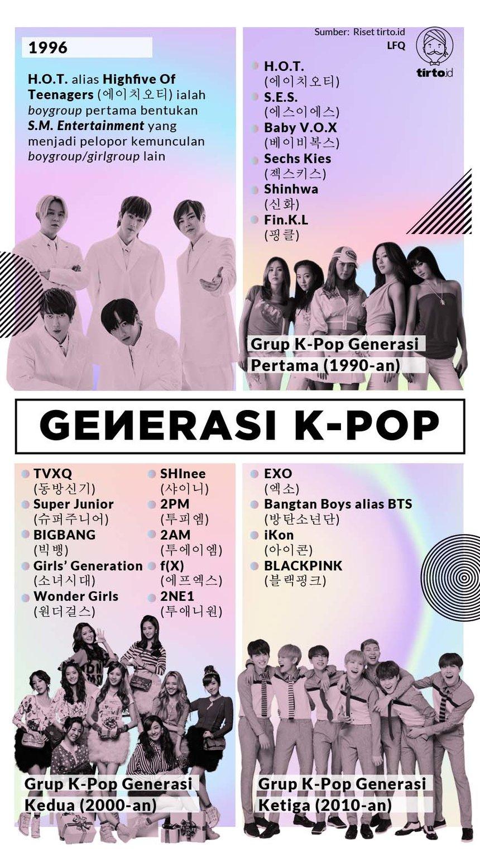 kpop  indepth  quita generasi kpop