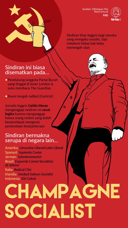 Sosialis Kelakuan Borjuis