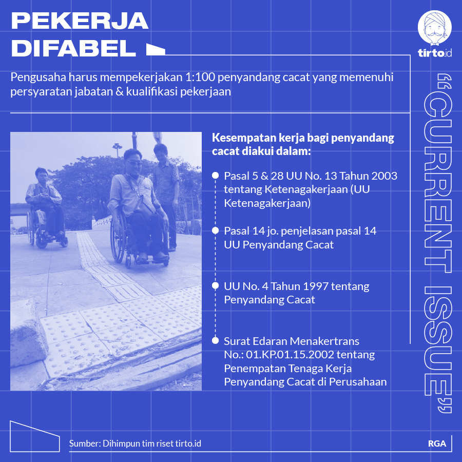 Bisakah Mensos Wujudkan Mimpi Jokowi Buat Pabrik untuk Disabilitas?