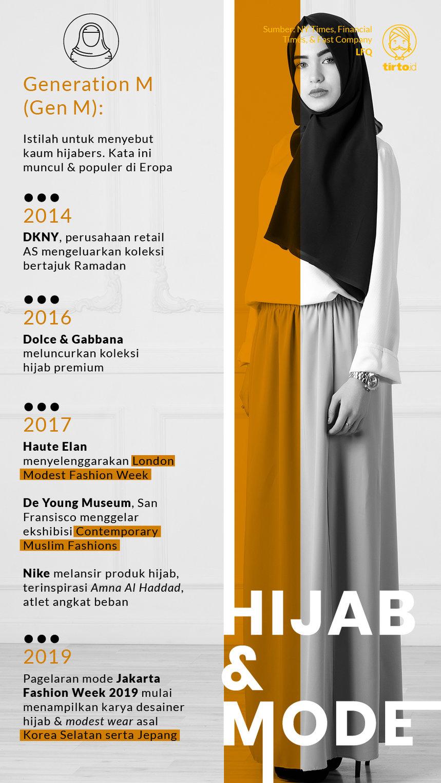infografik hijab dan mode 3377b3ce56