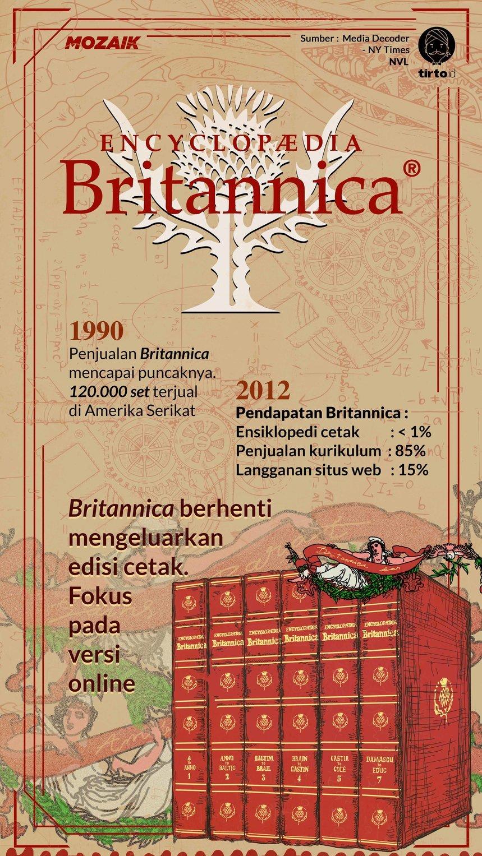 Sejarah Encyclopaedia Britannica: Raksasa Tumbang Melawan