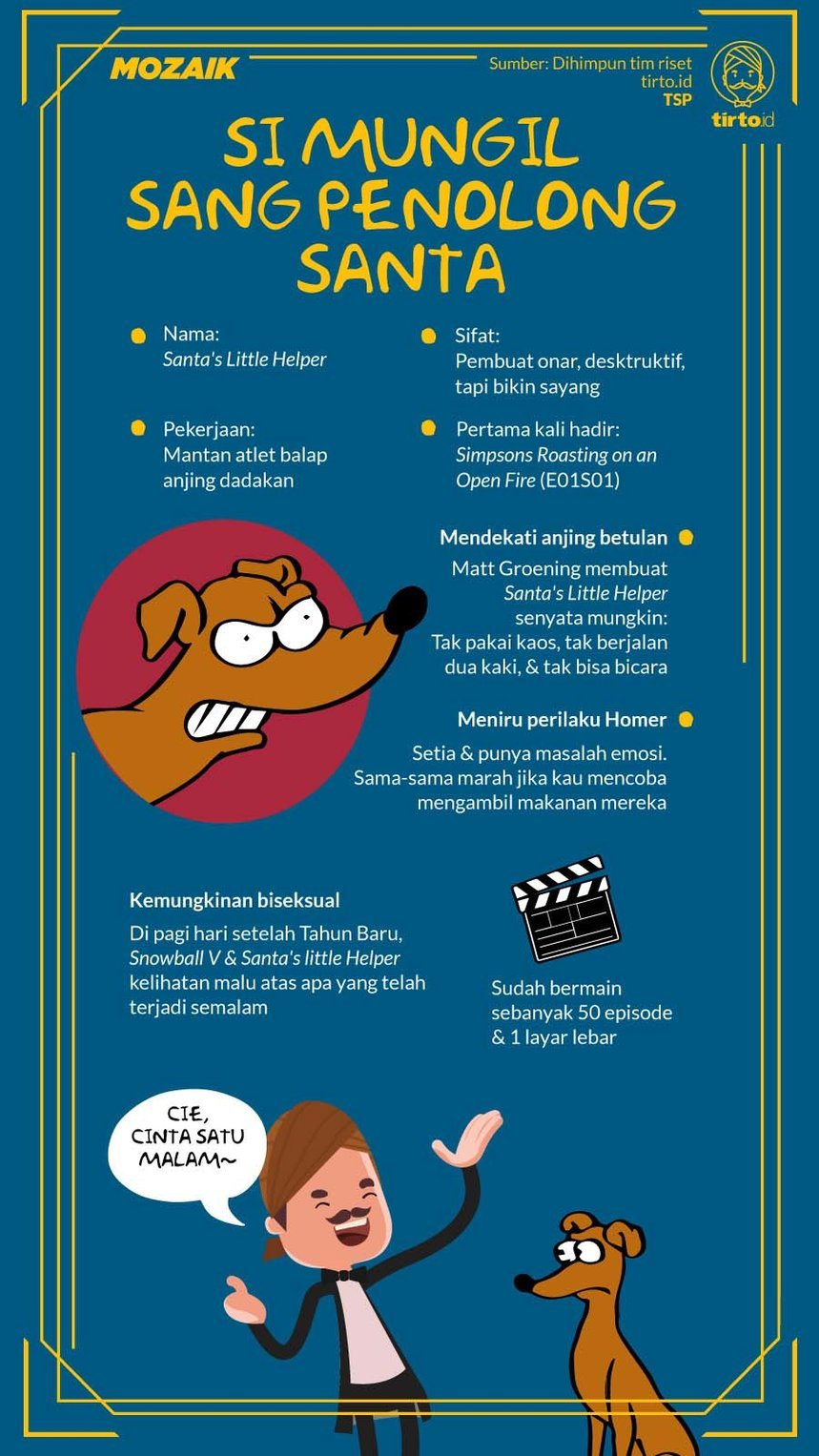 Infografik Mozaik The Simpsons