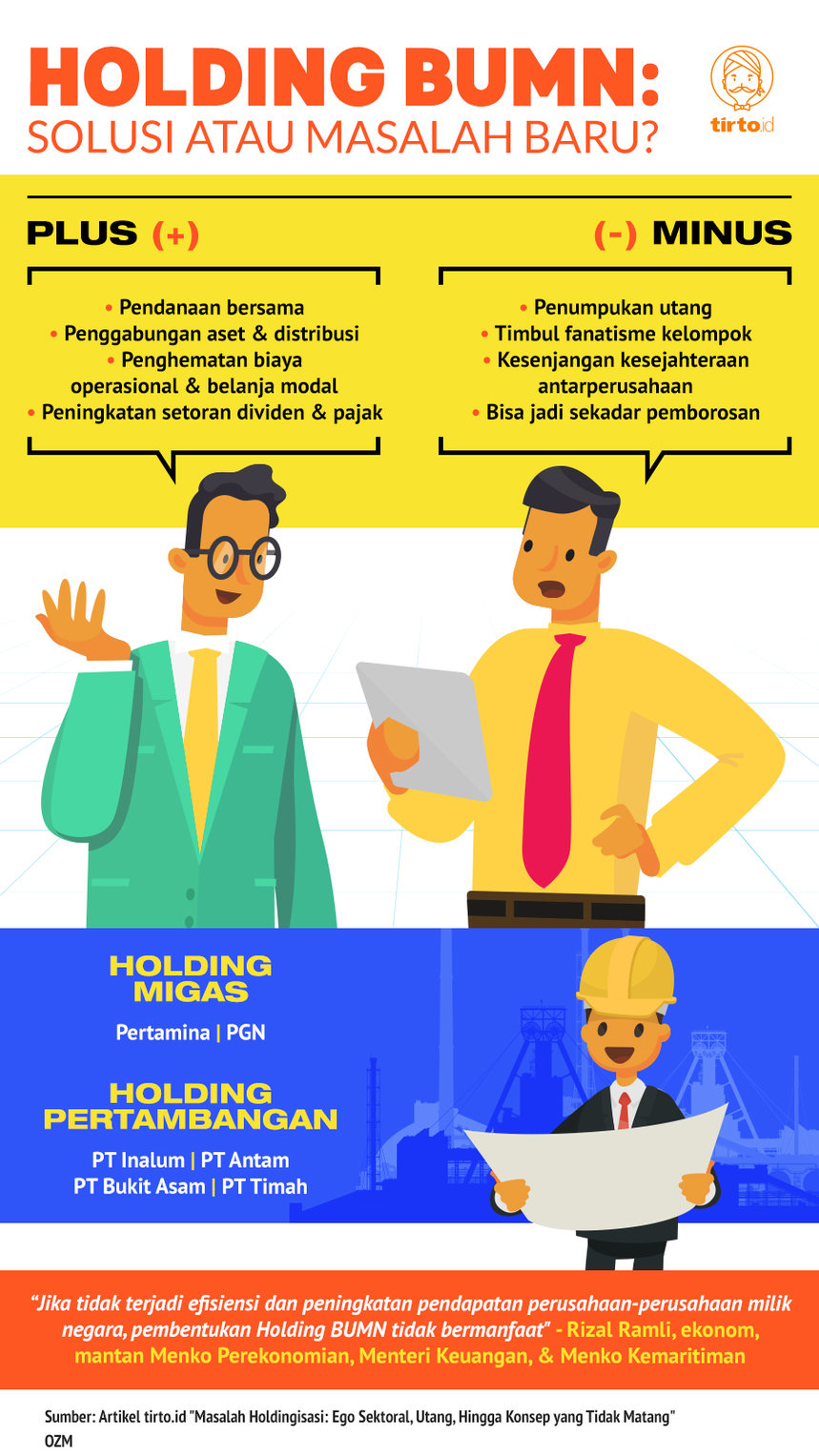 Infografik Advertorial Holding BUMN