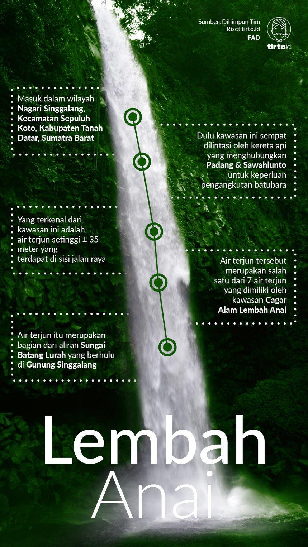 83+ Gambar Air Terjun Lembah Anai Paling Keren