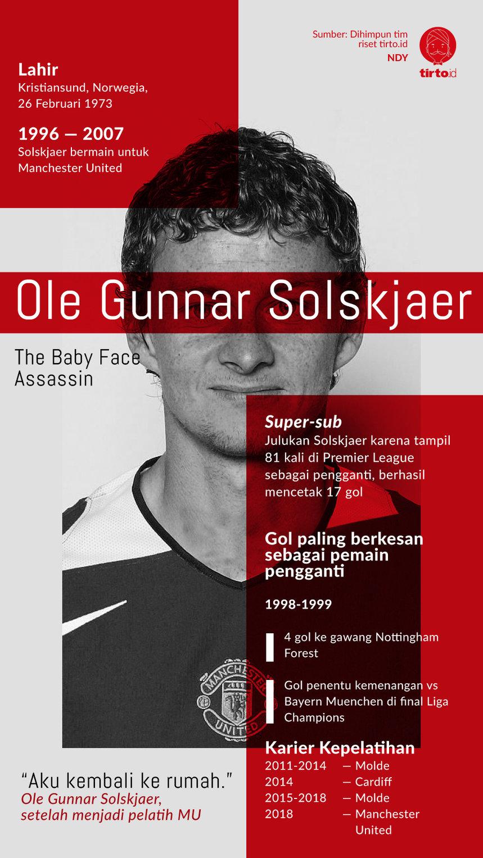 Perubahan Cepat Manchester United Di Tangan Solskjaer Tirto ID