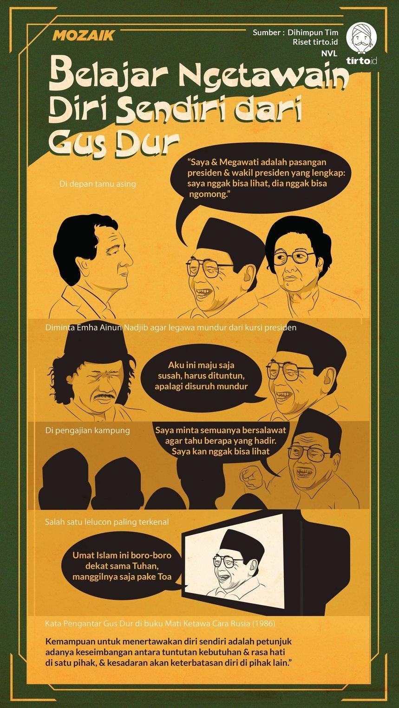 Infografik Mozaik Belajar Ngetawain Diri Sendiri dari Gus Dur