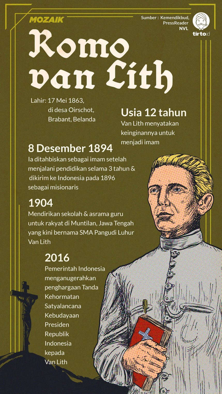 Infografik Mozaik Romo Van Lith