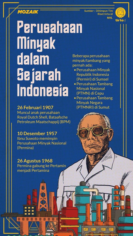 Sejarah Pertamina dan Ibnu Sutowo, Tentara yang Main ...