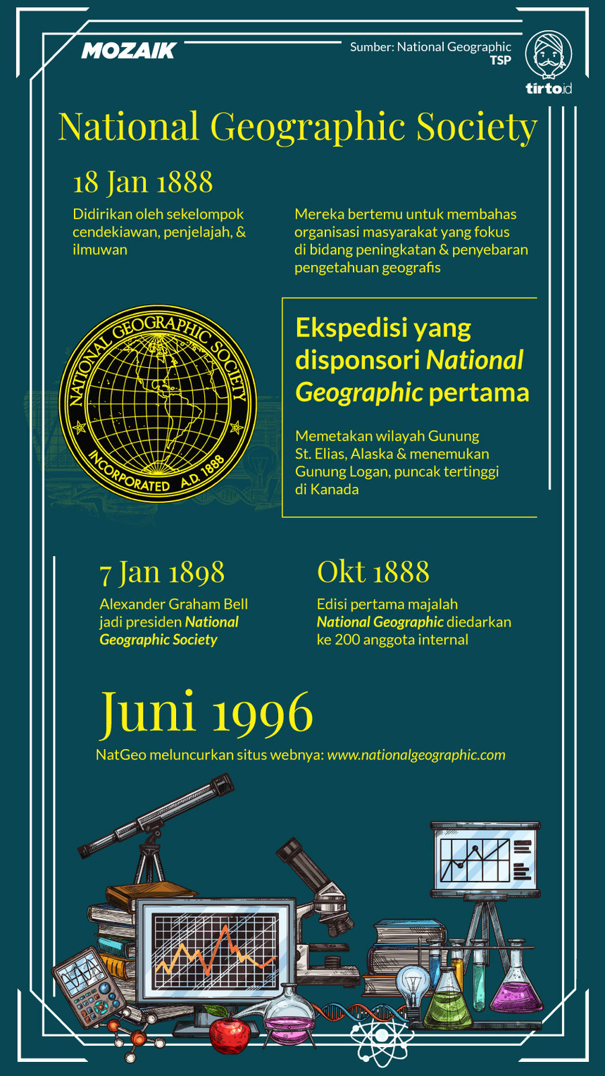 Infografik Mozaik National Geographic Society