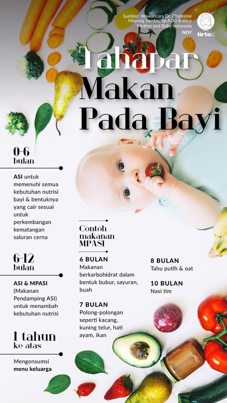 Kapan Tubuh Bayi Siap Diberi Makanan Padat Atau Mpasi Tirto Id