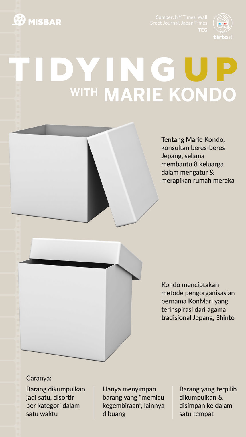 Infografik Misbar Tidying Up with Marie Kondo