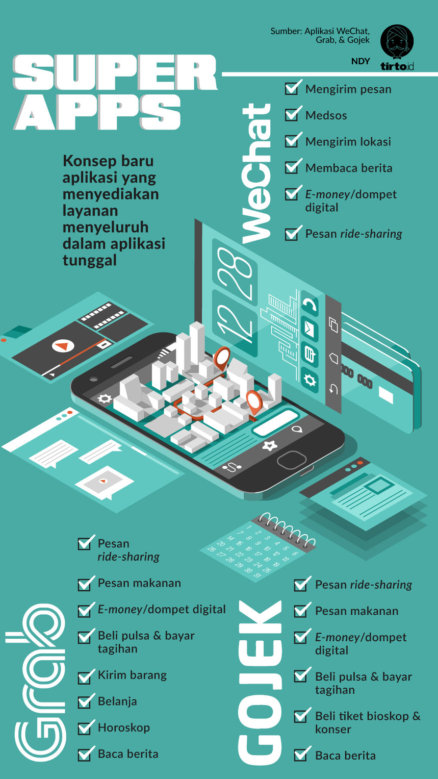 Infografik Super APPS