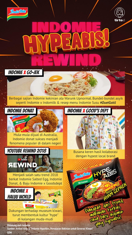 Infografik Advertorial Indomie Hypeabis Rewind