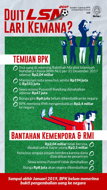 Infografik HL Indepth Liga Santri