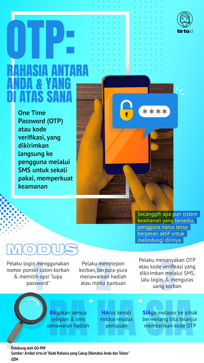 Infografik Advertorial Gopay
