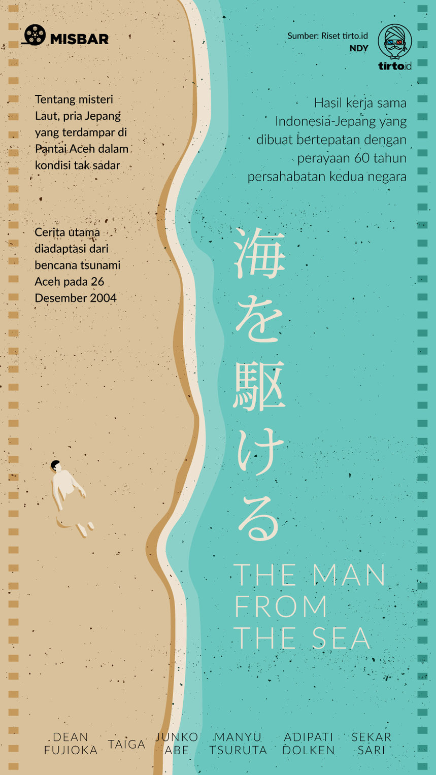 Infografik Misbar The man from the sea