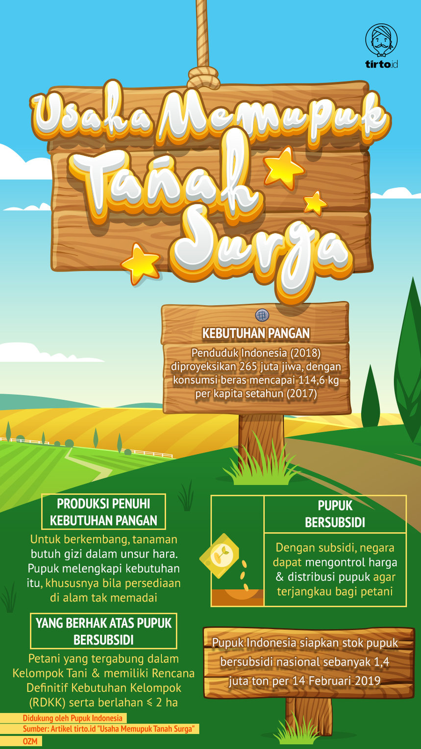 Infografik advertorial Pupuk Indonesia