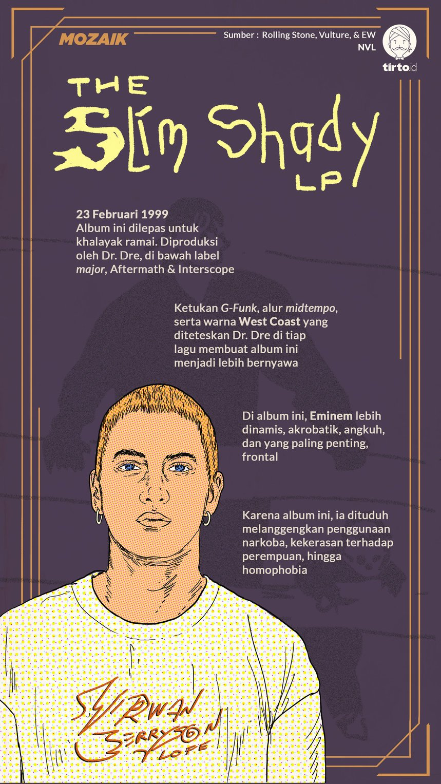 Infografik Mozaik The Slim Shady LP