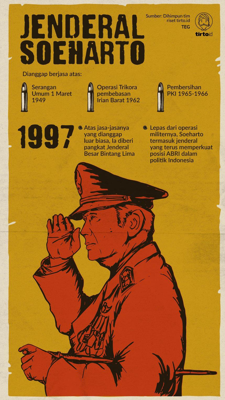 Jenderal Bintang Lima: Soeharto, Adalah Yang Tak Pernah Menang Perang