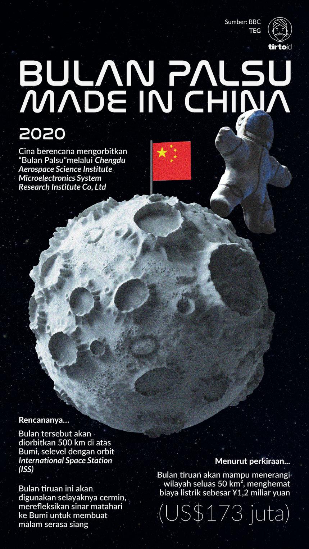Bahaya Matahari Buatan China Kontroversi Bulan Made In China Tirto Id