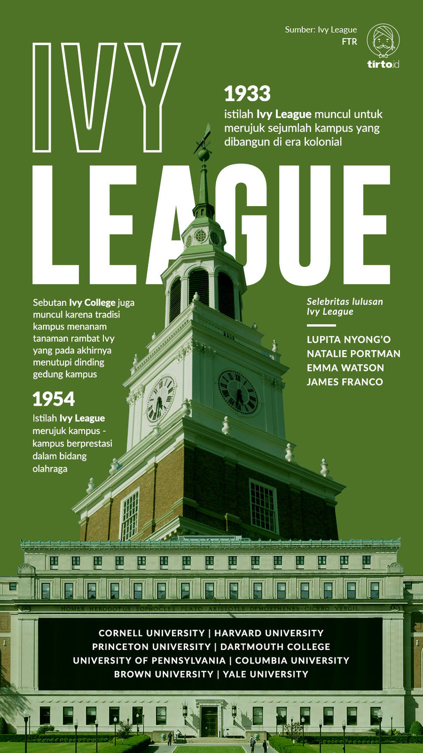 Infografik Ivy League