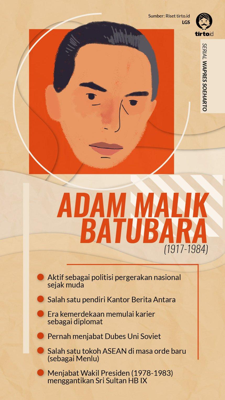 """""""Wapres Soeharto"""" Adam Malik: Wartawan yang Bikin Pening Soeharto"""
