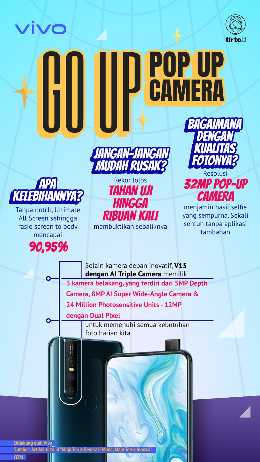 Infografik Advertorial Go Up Pop Up Camera