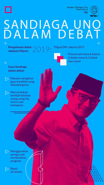 Infografik Sandiaga Uno dalam Debat