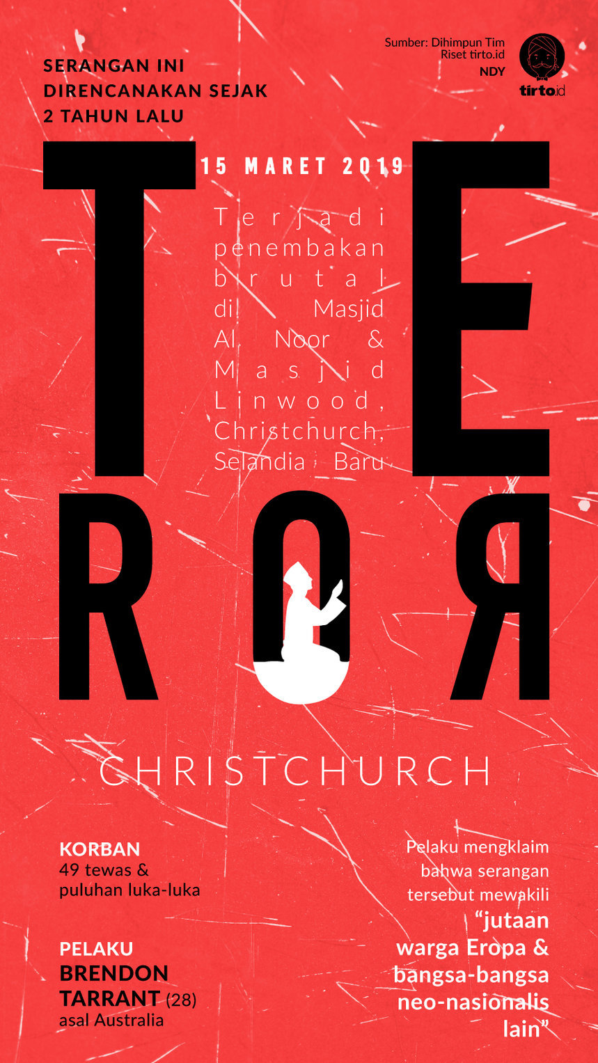 Infografik Teror Christchurch