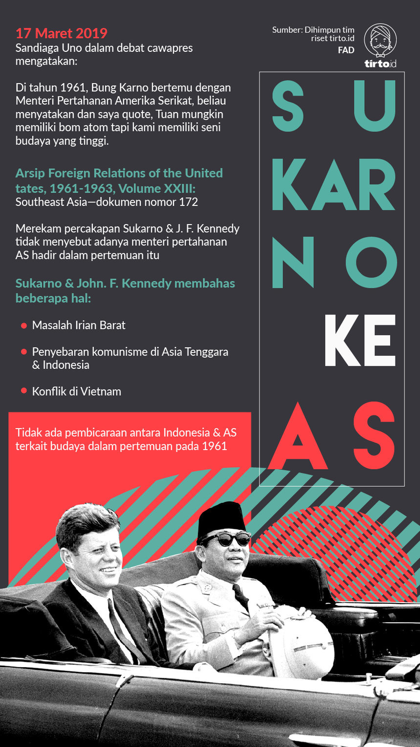 Infografik Sukarno ke AS