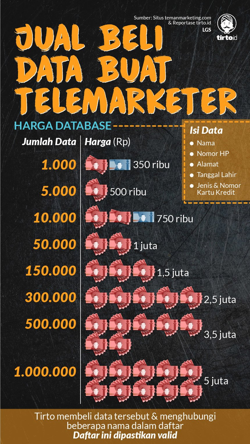 Infografik HL Indepth Kartu Kredit