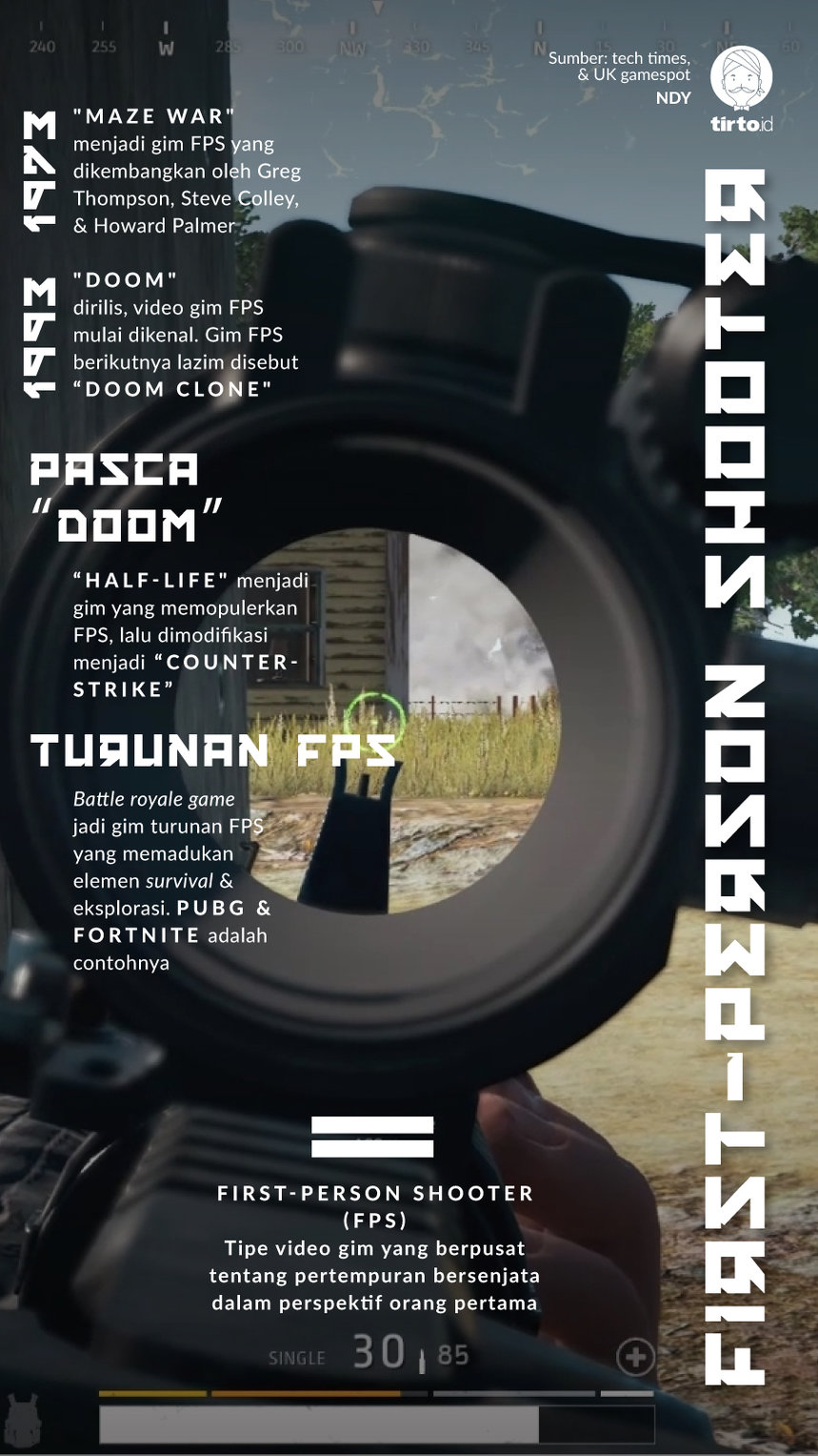 Infografik First Person shooter