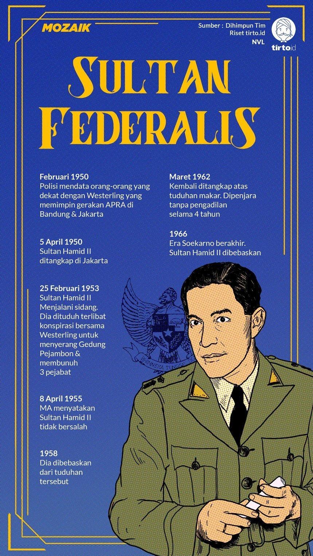 Lambang Negara Malaysia Tahun 55