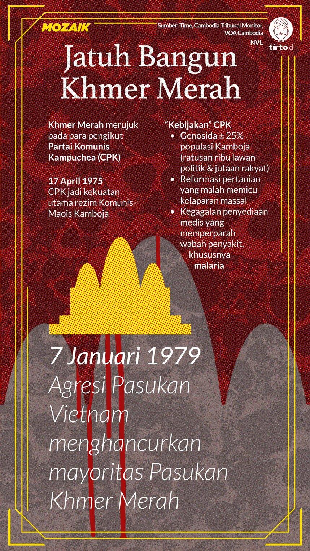 Hasil gambar untuk lambang khmer merah