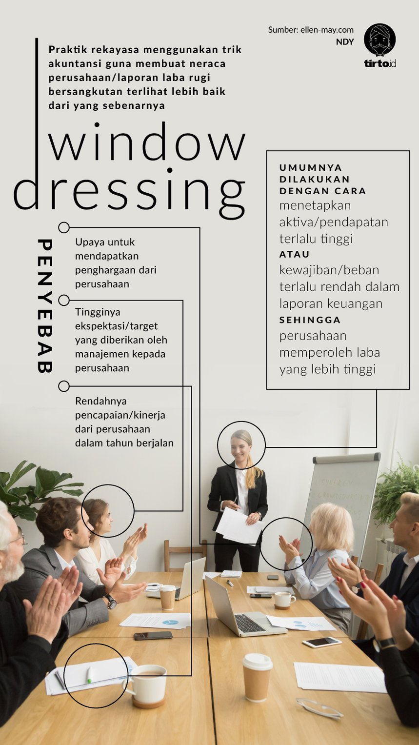 Infografik Window Dressing