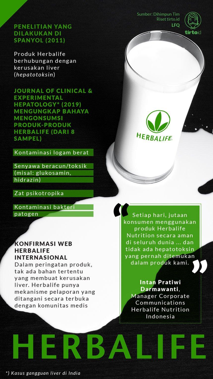 Pelangsing Herbal Ada Risikonya Pertimbangkan Berhati Hatilah Tirto Id